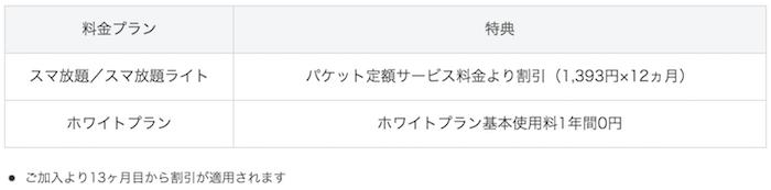 スクリーンショット 2016-01-28 20.58.47