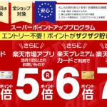 楽天市場で楽天カード払いをすればポイント4%分付与!