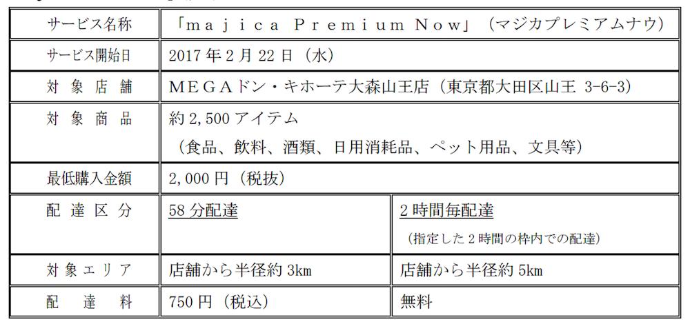 「majica Premium Now」(マジカプレミアムナウ)