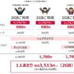ドコモ、「カケホーダイ&パケあえる」の基本プランに月額980円の「シンプルプラン」を追加〜「ウルトラシェアパック30」も