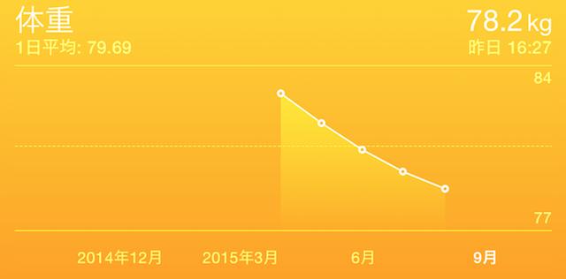 スクリーンショット 2015-09-01 6.05.59