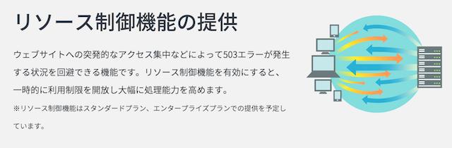 スクリーンショット 2015-11-10 17.38.06