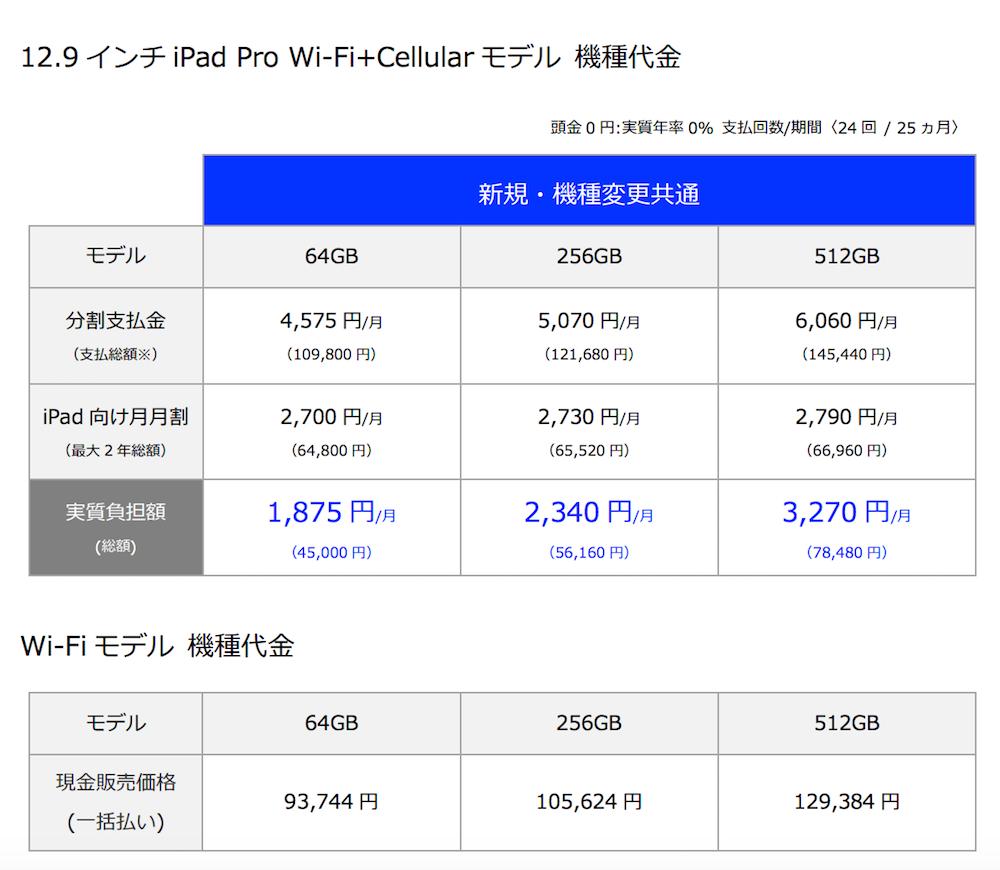 ソフトバンクiPad Pro 機種代金